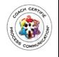 Coach PCM
